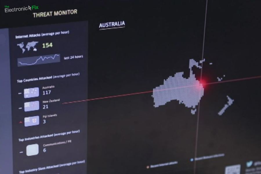 Internet Attack Threat Monitor for Australia